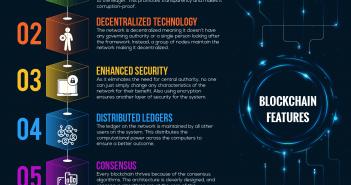 Key Blockchain Features