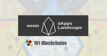 EOS dApps Landscape: Complete List of EOS Decentralized Blockchain Applications