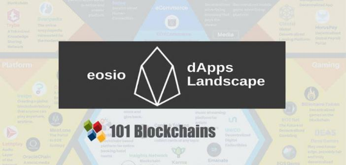 EOS dApps Ecosystem