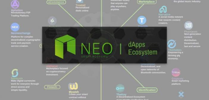 NEO dApps Ecosystem: Complete List of NEO Decentralized Blockchain Applications