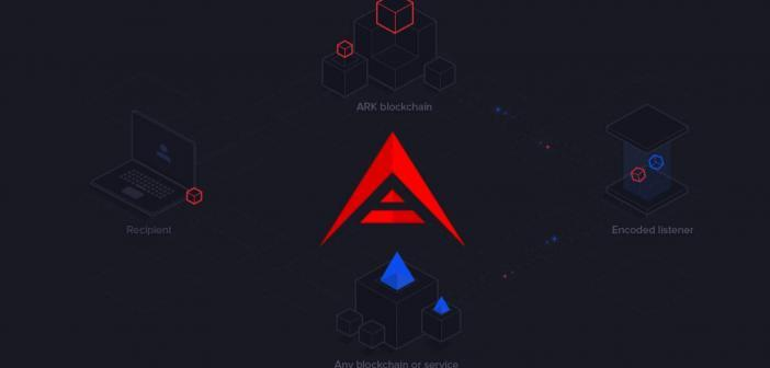 What is ARK?