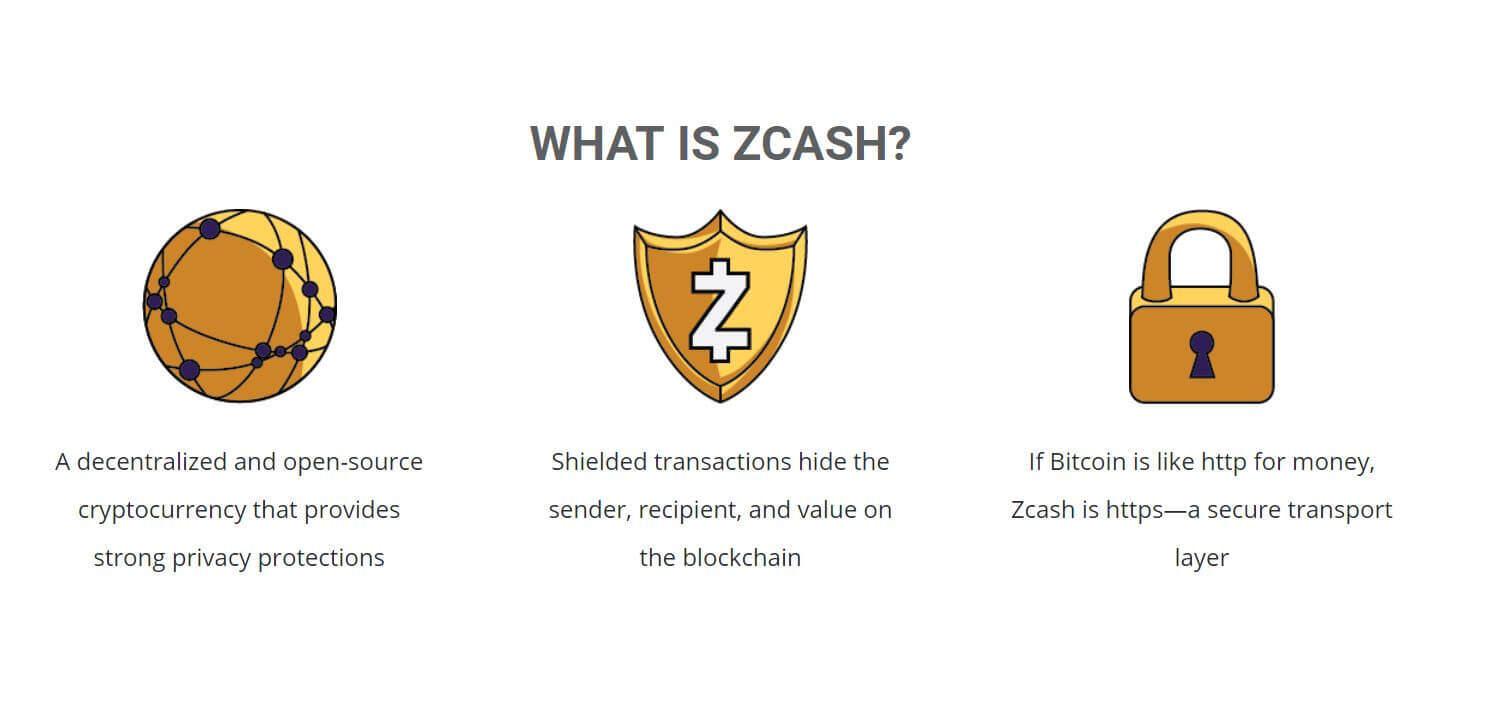 zcash vs bitcoin)