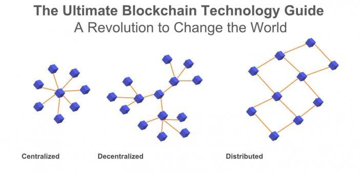 The Ultimate Blockchain Technology Guide: A Revolution to Change the World