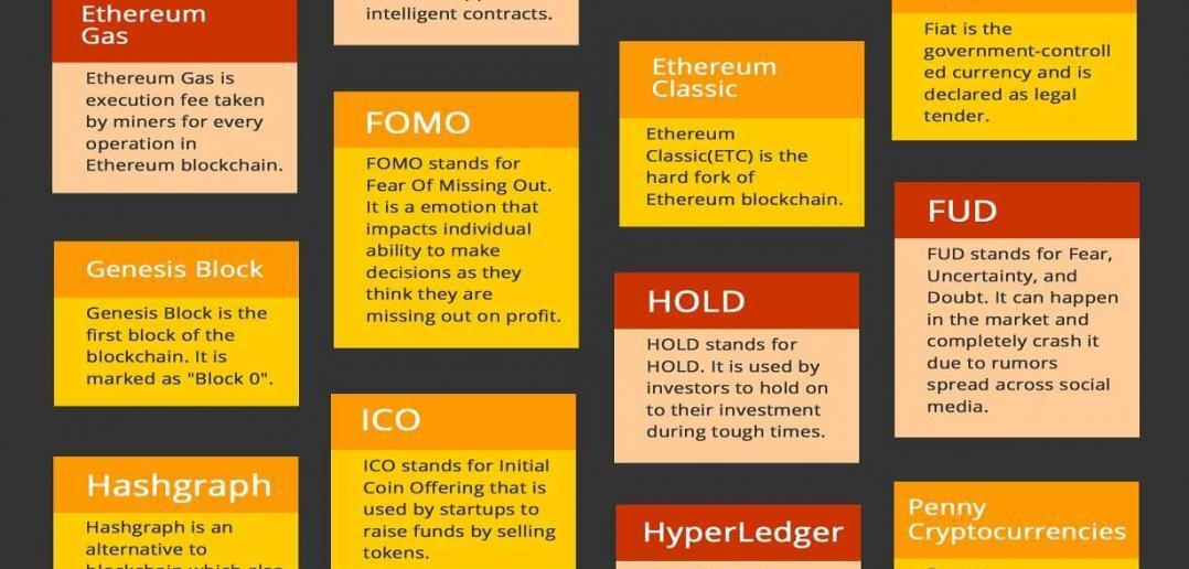 Best Blockchain Infographics Collection