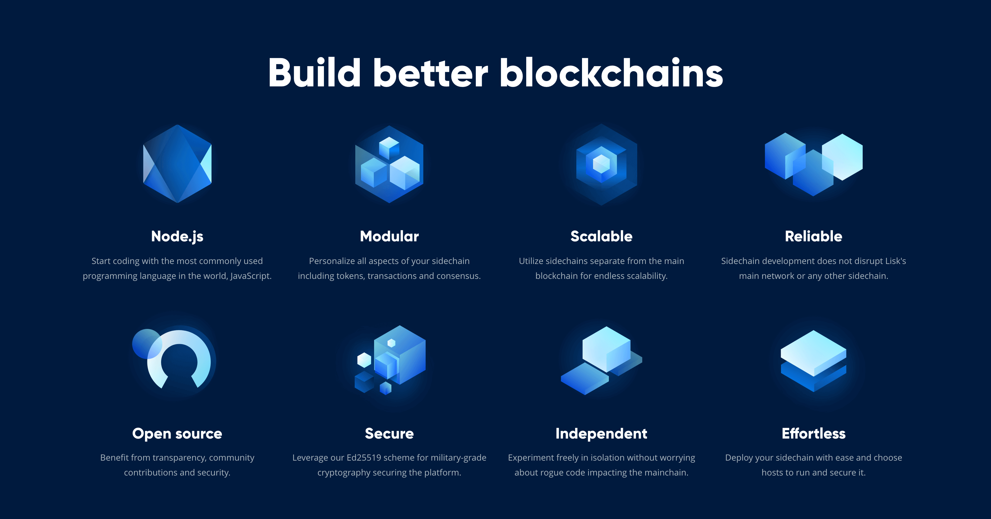 Different Lisk Products