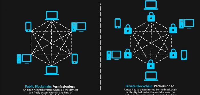 permissioned vs permissionless blockchains