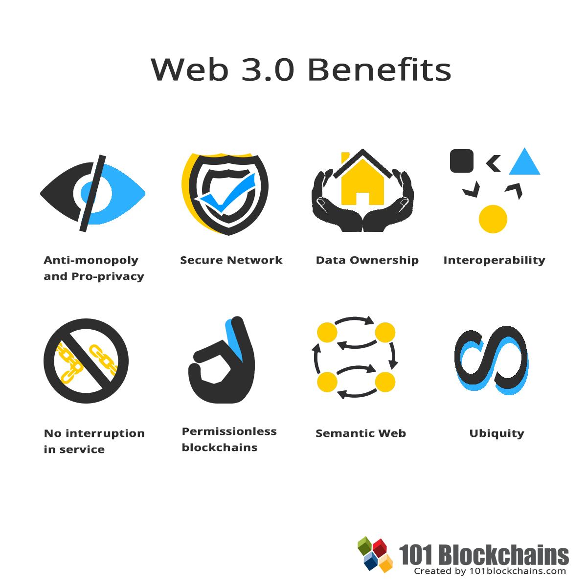 Web 3.0 Преимущества