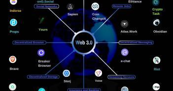 web 3.0 examples