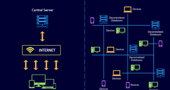 Centralized vs Decentralized internet