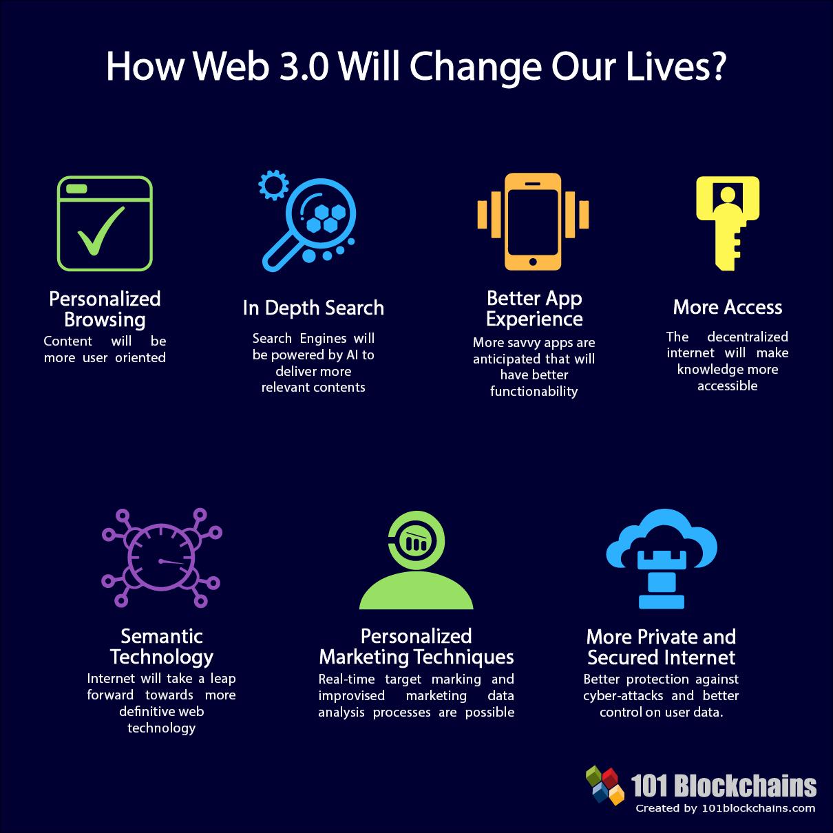 Какweb 3 изменит нашу жизнь