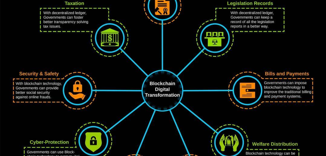 Blockchain Government Transformation: What it means? And how it will improve our life?