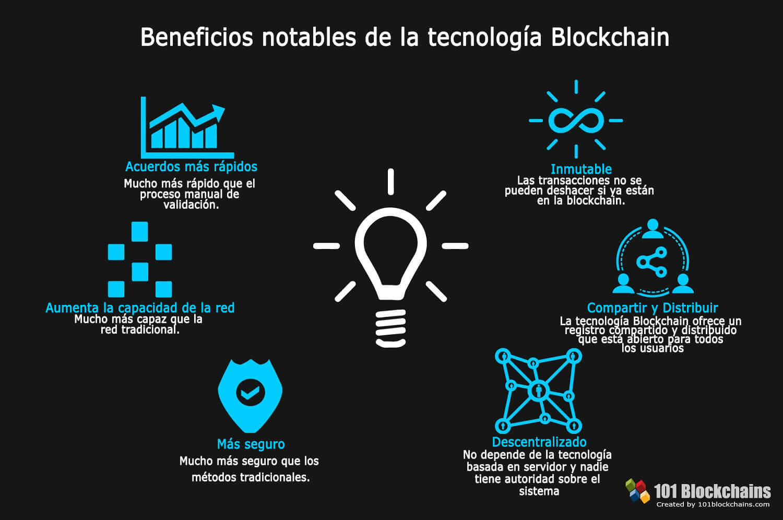 Beneficios notables de la tecnología Blockchain