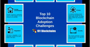 Top 10 Blockchain Adoption Challenges