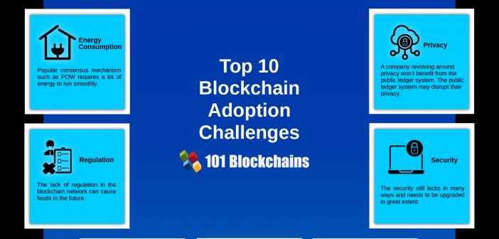 Top 10 Blockchain Adoption Challenges