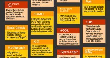 Glosario definitivo de Blockchain