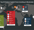 Top 30 Blockchain Investors