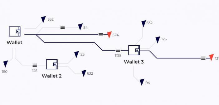 blockchain analytics