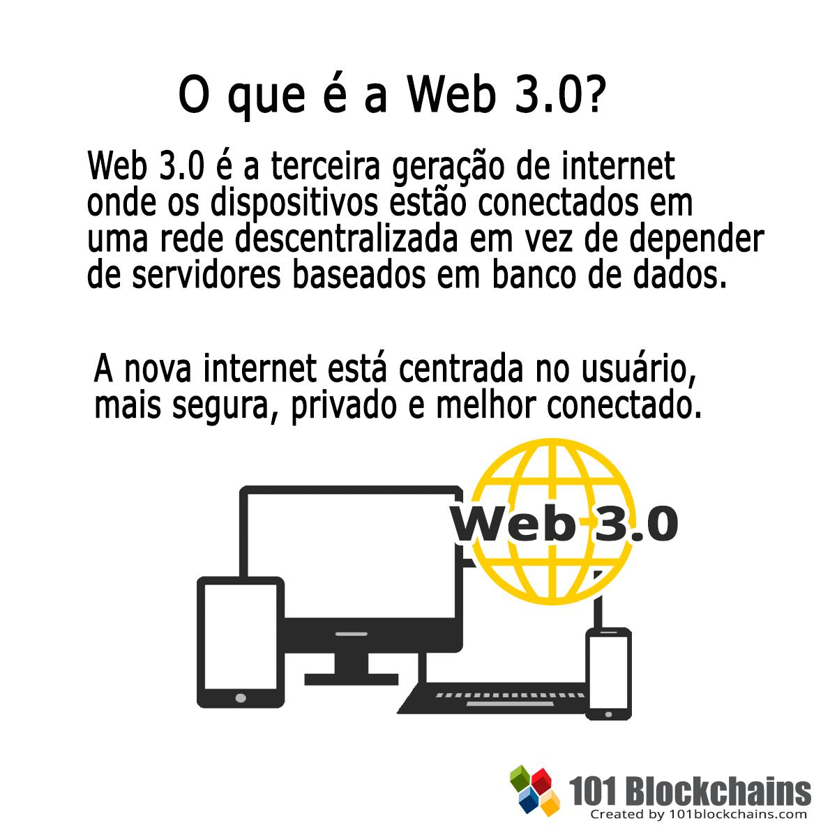 O que é a Web 3