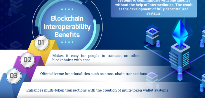 Blockchain Interoperability – Cross Chain Technology