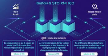 STO Vs ICO: La diferencia entre las dos
