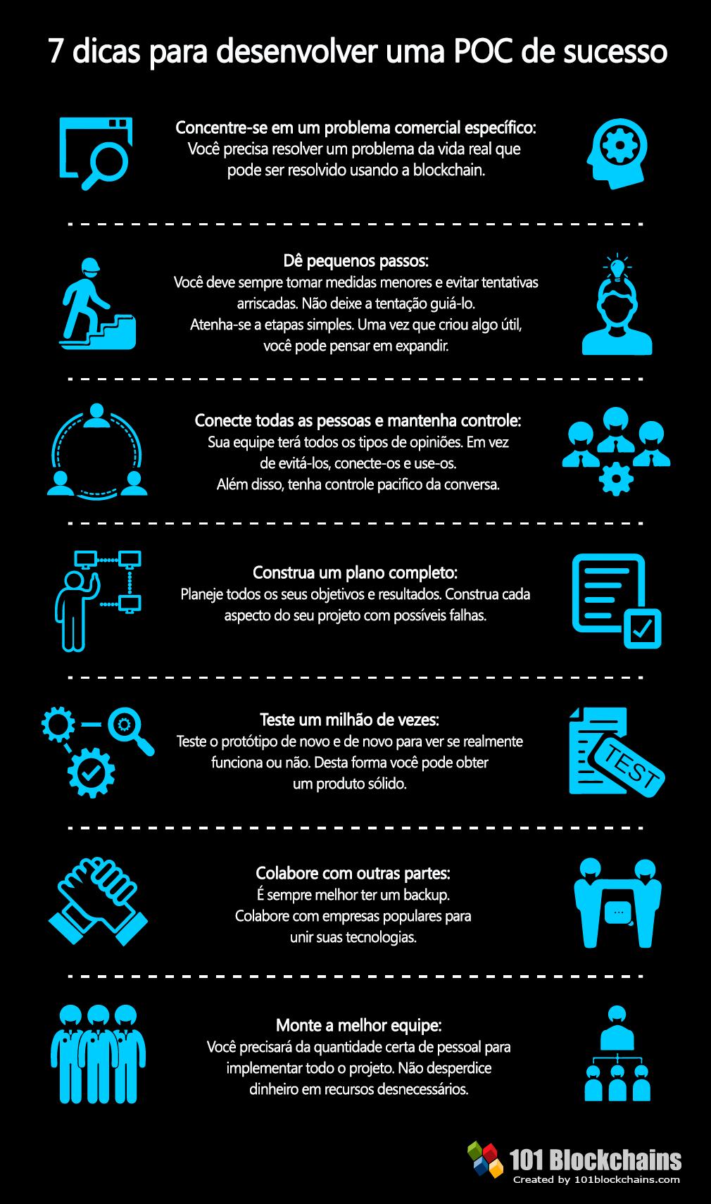 7 dicas para desenvolver uma POC de sucesso