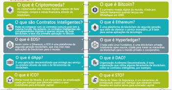 Guia da Blockchain