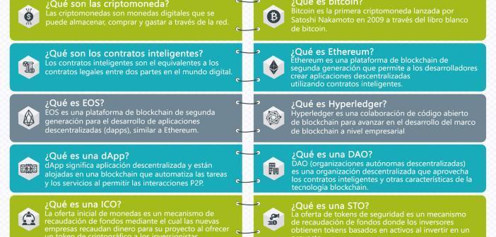 La hoja de trucos de blockchain definitiva