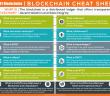 Blockchian Cheat Sheet