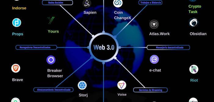 Web 3 Descentralizandolo todo