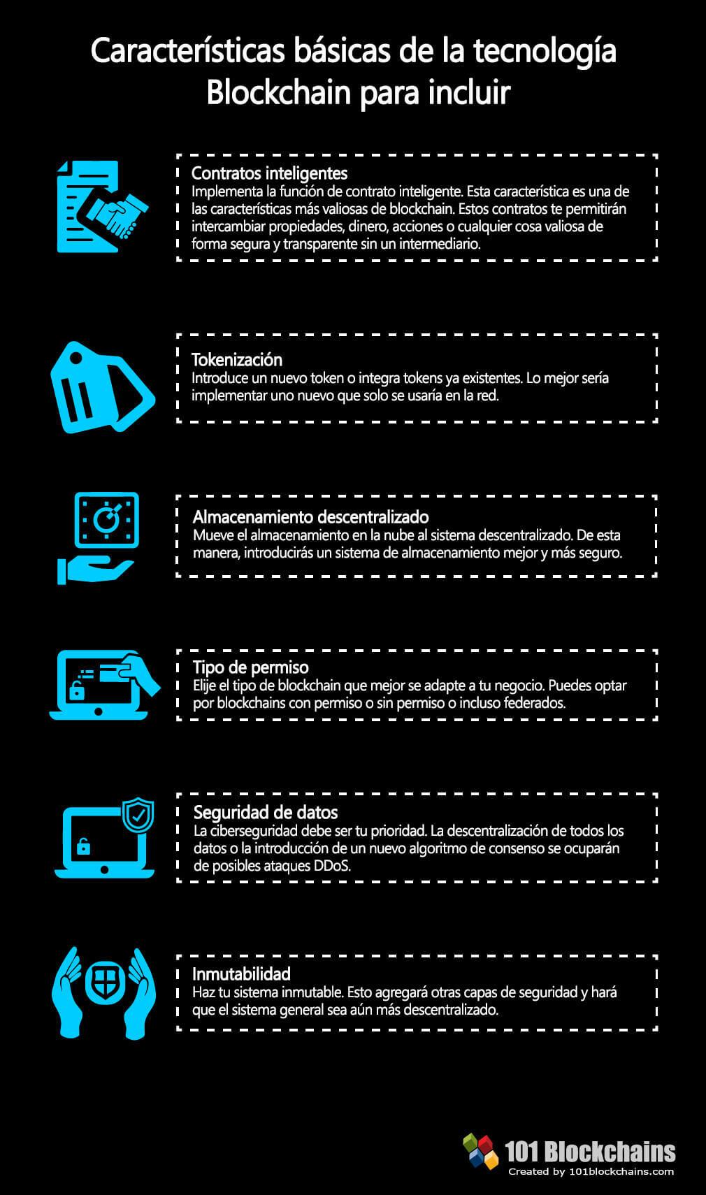 caracteristicas básicas de la tecnología blockchain