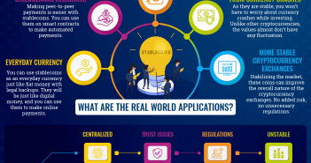 stablecoins applications and projects infographics
