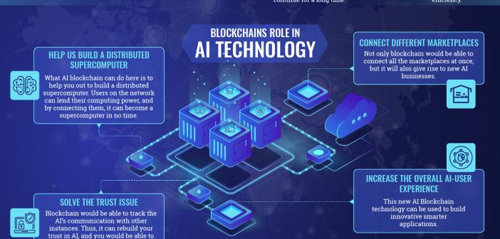 AI Blockchain infographic