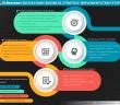 Blockchain Business Strategy Implementation Steps