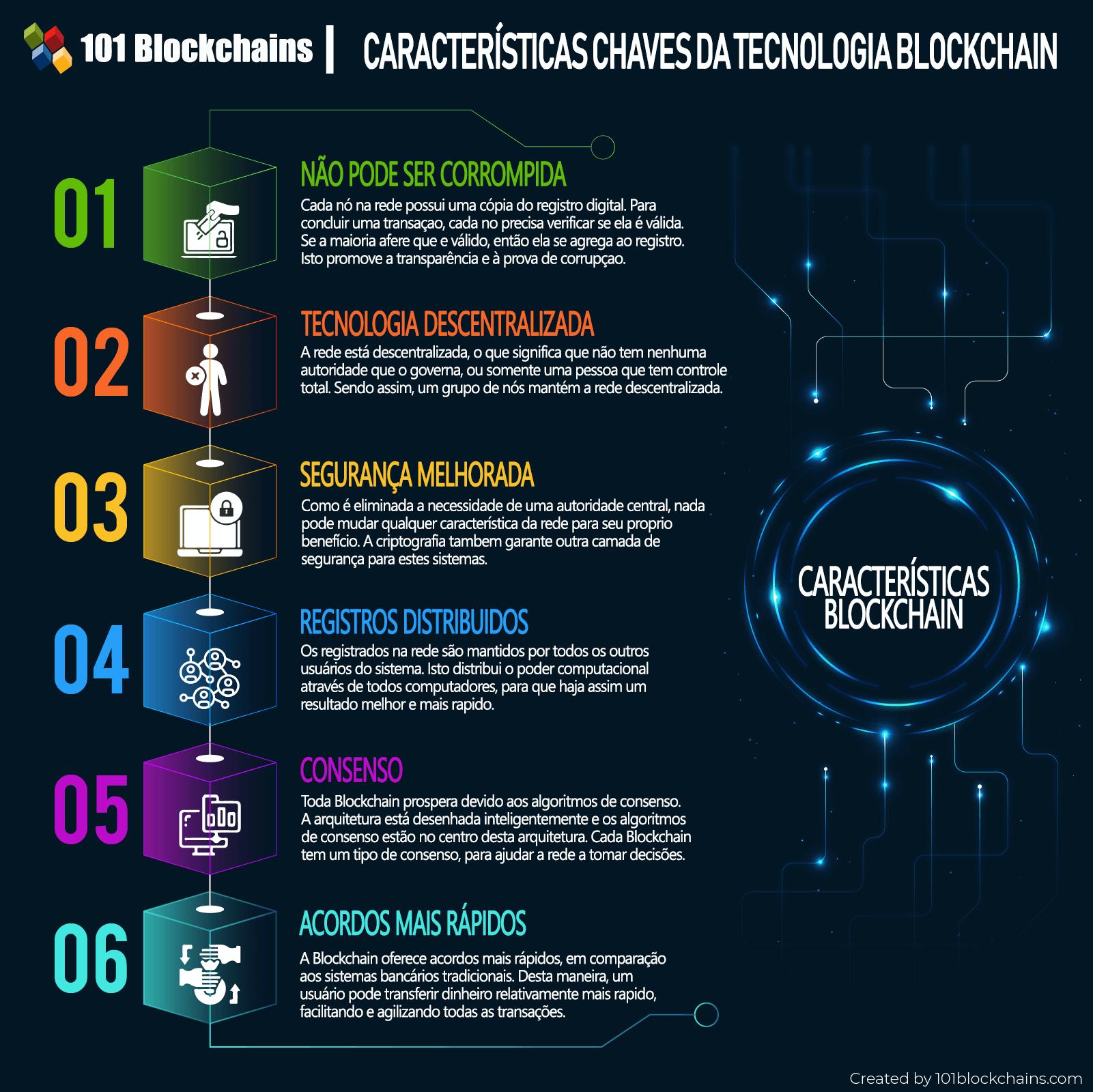 Características chaves da tecnologia blockchain