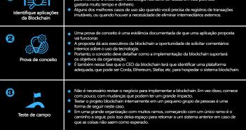 Guia para executivos implementaç¦o blockchain passo a passo