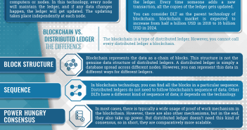 Reviews Archives | Page 3 of 8 | 101 Blockchains