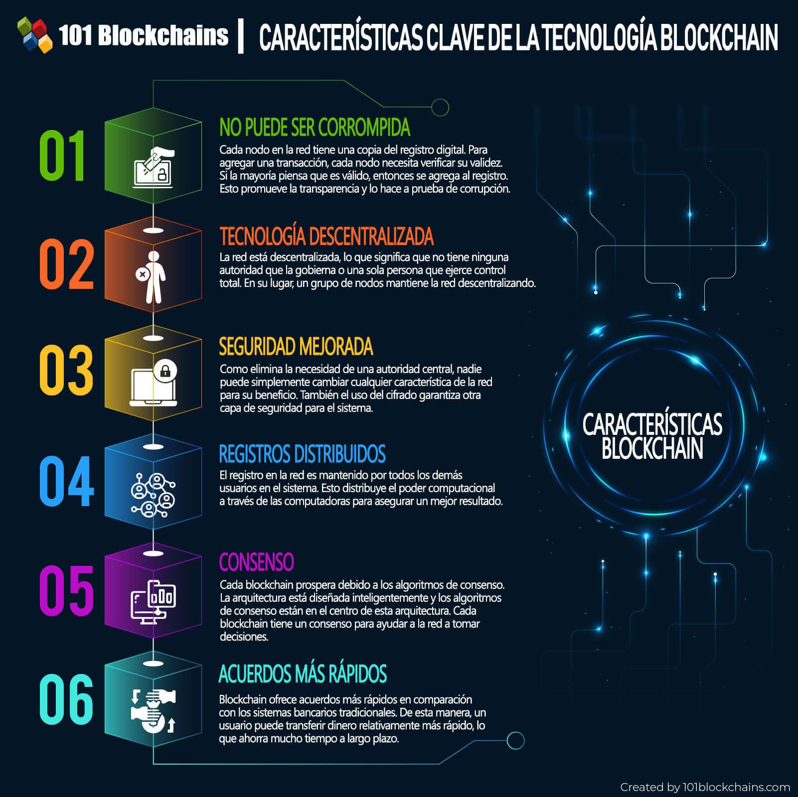 caracteristicas clave de la tecnología blockchain
