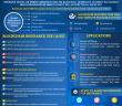 Blockchain for Insurance Infographic