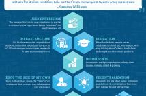 Top 7 Blockchain challenges