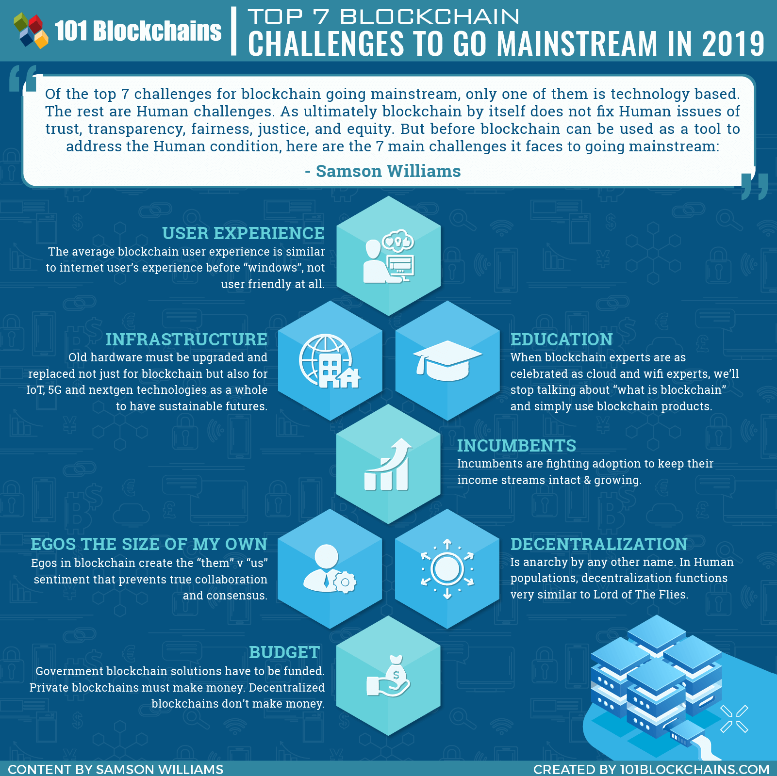 Top 7 Blockchain challenges