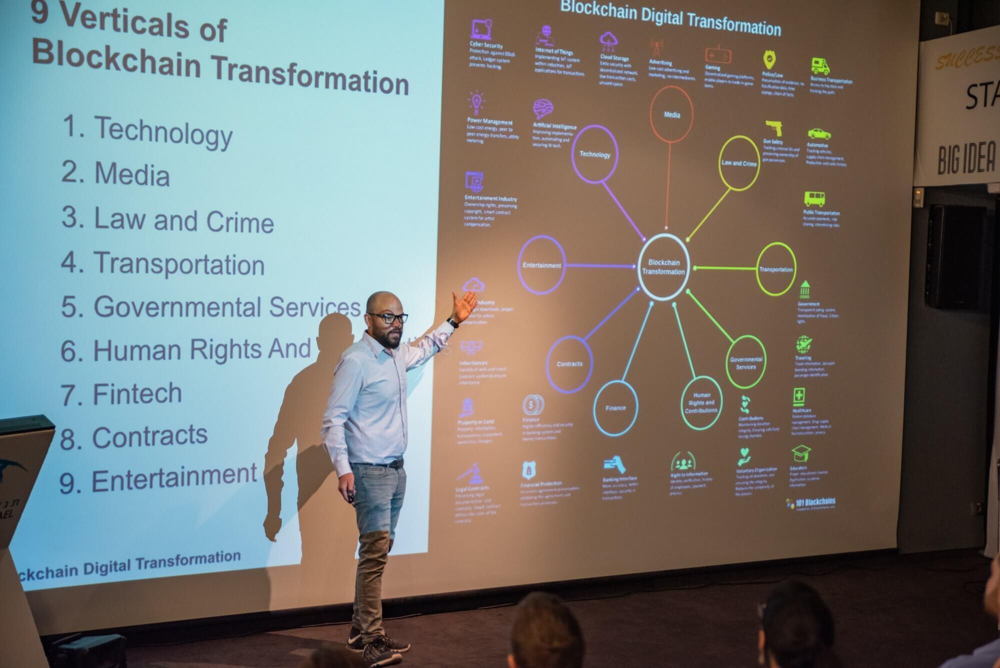 blockchain keynote speaker aviv lichtigstein