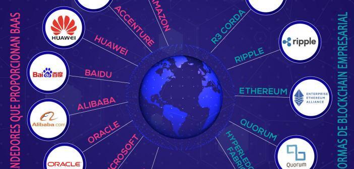 Blockchain Para Empresa