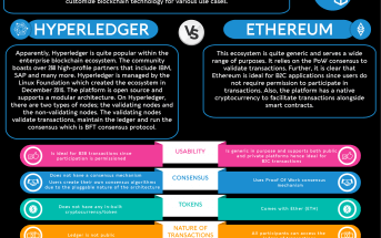 Hyperledger Vs Ethereum