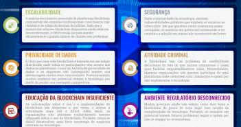 Top 10 Desafios da Implementaç¦o da Blockchain Empresarial