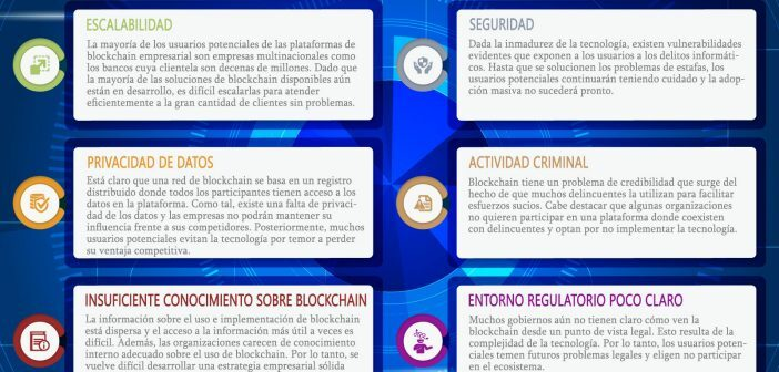 Desafíos de Implementación de Blockchain Empresarial