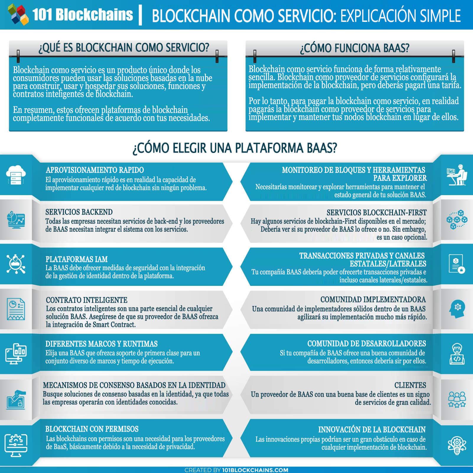 BLOCKCHAIN COMO SERVICIO EXPLICACIÓN SIMPLE