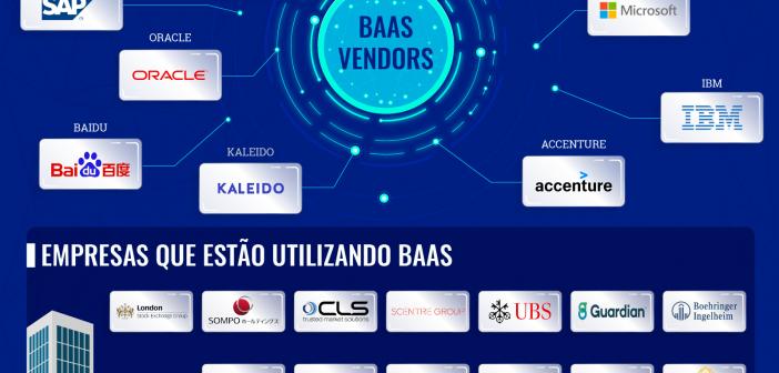 Blockchain Como Serviço (BAAS)