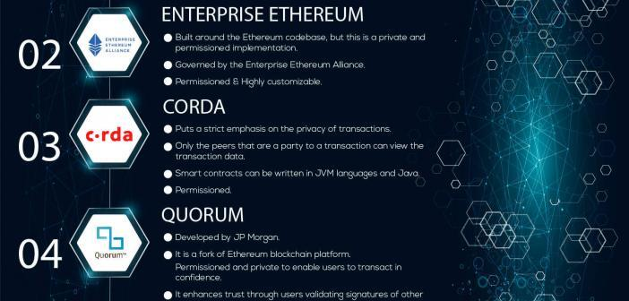 The Best Blockchain Open Source Projects