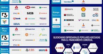 CONSORCIOS BLOCKCHAIN, COMPAÑÍAS Y PLATAFORMAS DE BLOCKCHAIN