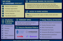 Blockchain Workshop